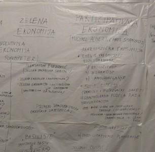 Danilo Prnjat / Otvorena škola ekonomije